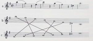 譜例2:同第1楽章第1主題とその変形