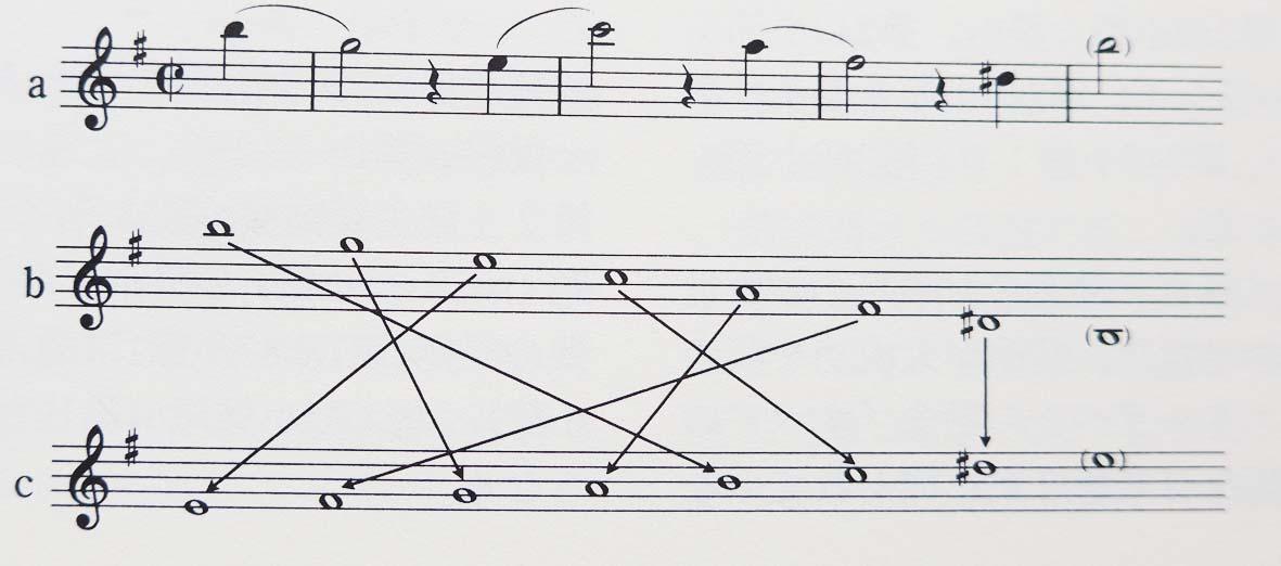 252) 第1楽章第1主題 in パッサ...