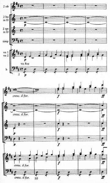 譜例1:ヨハン・シュターミッツ、シンフォニーアニ長調第1楽章