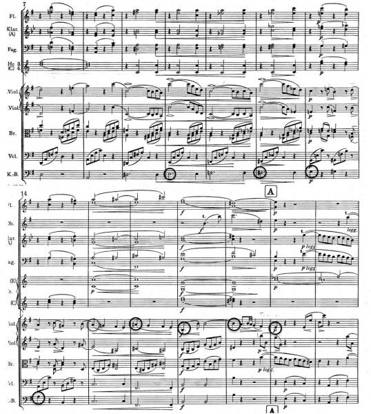 譜例1:ブラームス作曲交響曲第4番第1楽章(第8〜21小節)